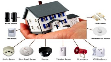 4 Safety and Security for Securing Your Home